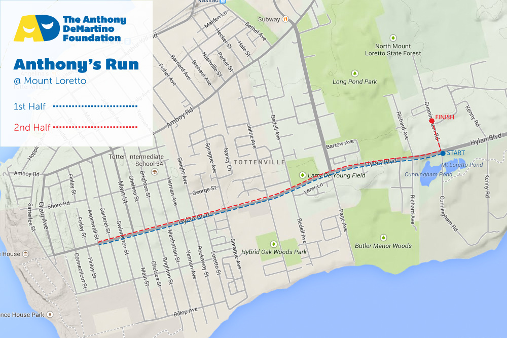 anthonys-run-course-map